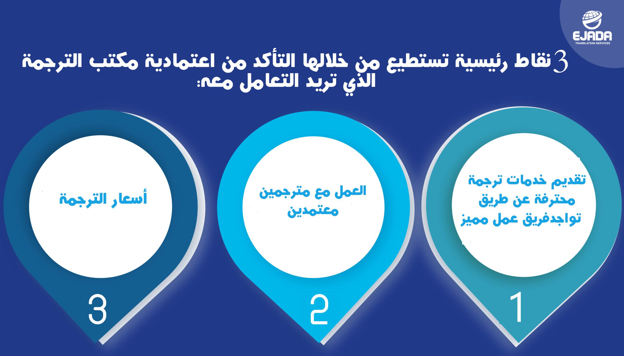 مكتب ترجمة معتمد في الخليج