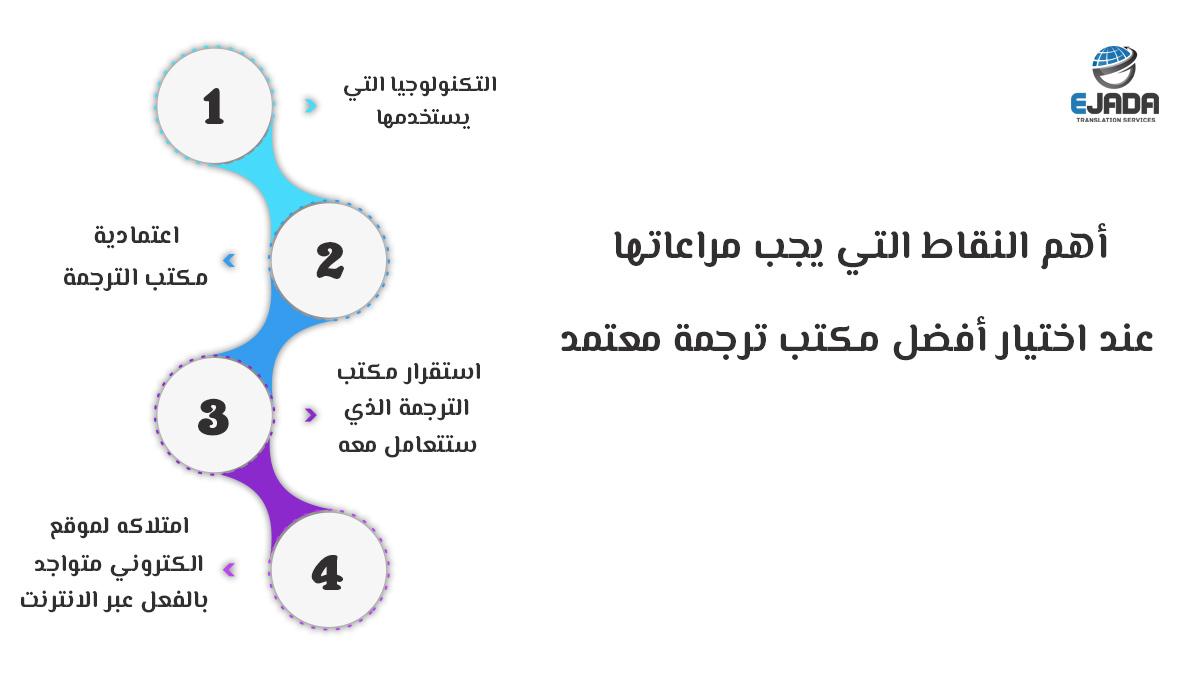 أهم النقاط التي يجب مراعاتها عند اختيار أفضل مكتب ترجمة معتمد
